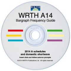 WRTH A14 CD Bargraph