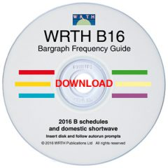 B16 Bargraph Download